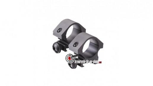 Colliers de montage bas pour lunette de 25.4 mm - 11 mm