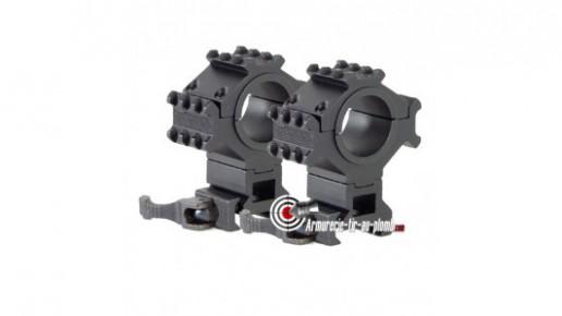 Colliers de montage modulables à trois rail - 22 mm