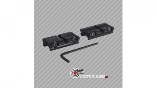 Modifiez votre rail de 11 mm en 22 mm - Hawke