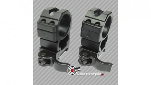 Jeu de 2 colliers UTG montage haut à clips rapides (22 mm)