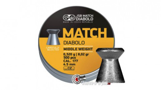 Plombs JSB Match Diabolo - 4.49 mm / Middle Weight
